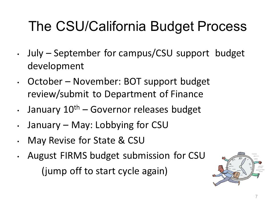 July – September for campus/CSU support budget development October – November: BOT support budget review/submit to Department of Finance January 10 th