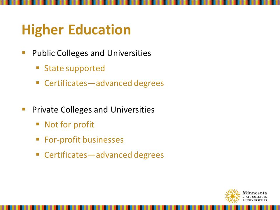Higher Education  Public Colleges and Universities  State supported  Certificates—advanced degrees  Private Colleges and Universities  Not for profit  For-profit businesses  Certificates—advanced degrees
