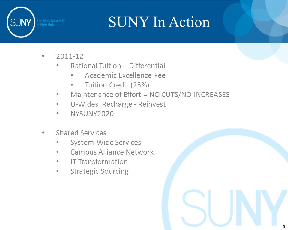 SUNY In Action 2011-12 Rational Tuition – Differential Academic Excellence Fee Tuition Credit (25%) Maintenance of Effort = NO CUTS/NO INCREASES U-Wides Recharge - Reinvest NYSUNY2020 Shared Services System-Wide Services Campus Alliance Network IT Transformation Strategic Sourcing 8