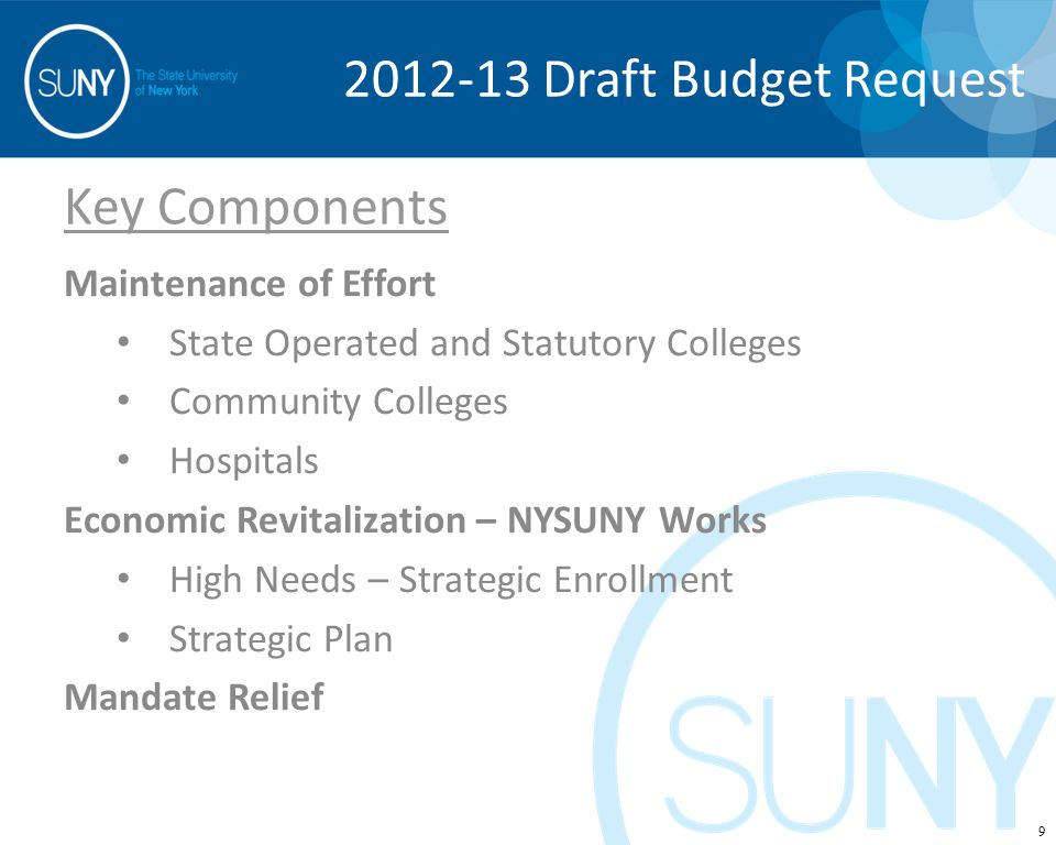Maintenance of Effort State Operated and Statutory Colleges Community Colleges Hospitals Economic Revitalization – NYSUNY Works High Needs – Strategic Enrollment Strategic Plan Mandate Relief Key Components 2012-13 Draft Budget Request 9