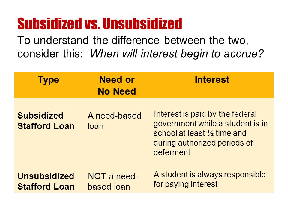 To understand the difference between the two, consider this: When will interest begin to accrue? Subsidized vs. Unsubsidized TypeNeed or No Need Inter