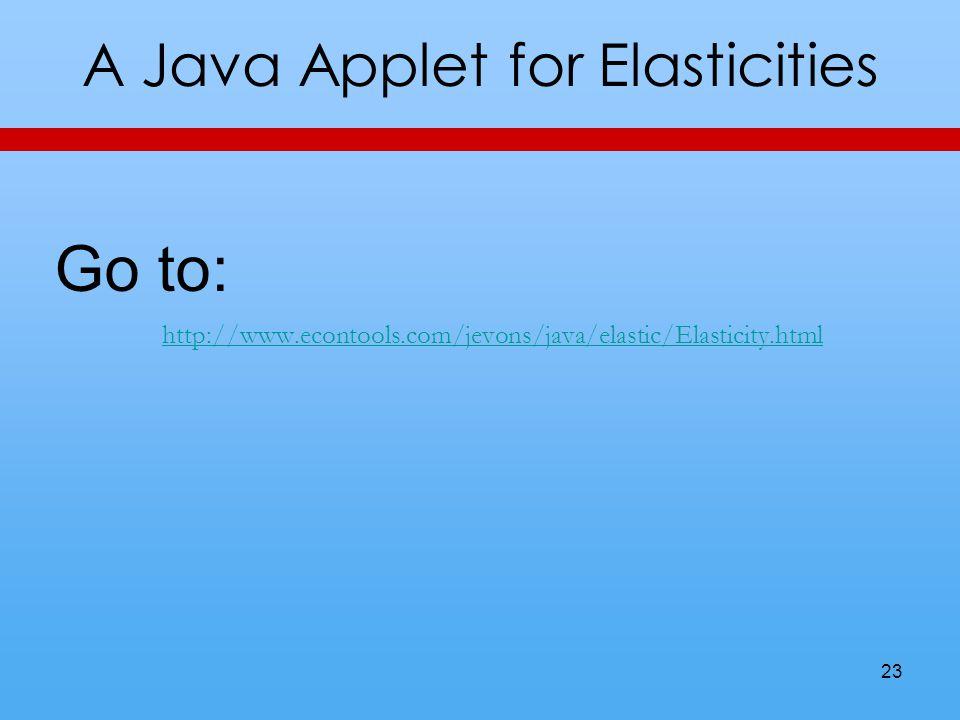 A Java Applet for Elasticities Go to: http://www.econtools.com/jevons/java/elastic/Elasticity.html 23