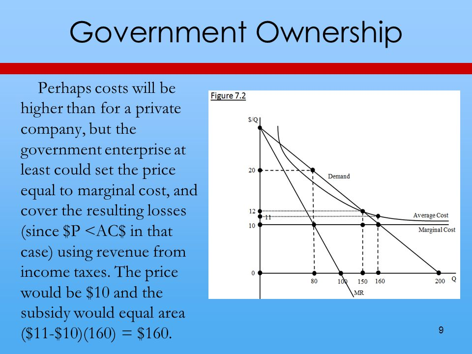 Government Ownership Perhaps costs will be higher than for a private company, but the government enterprise at least could set the price equal to marginal cost, and cover the resulting losses (since $P <AC$ in that case) using revenue from income taxes.
