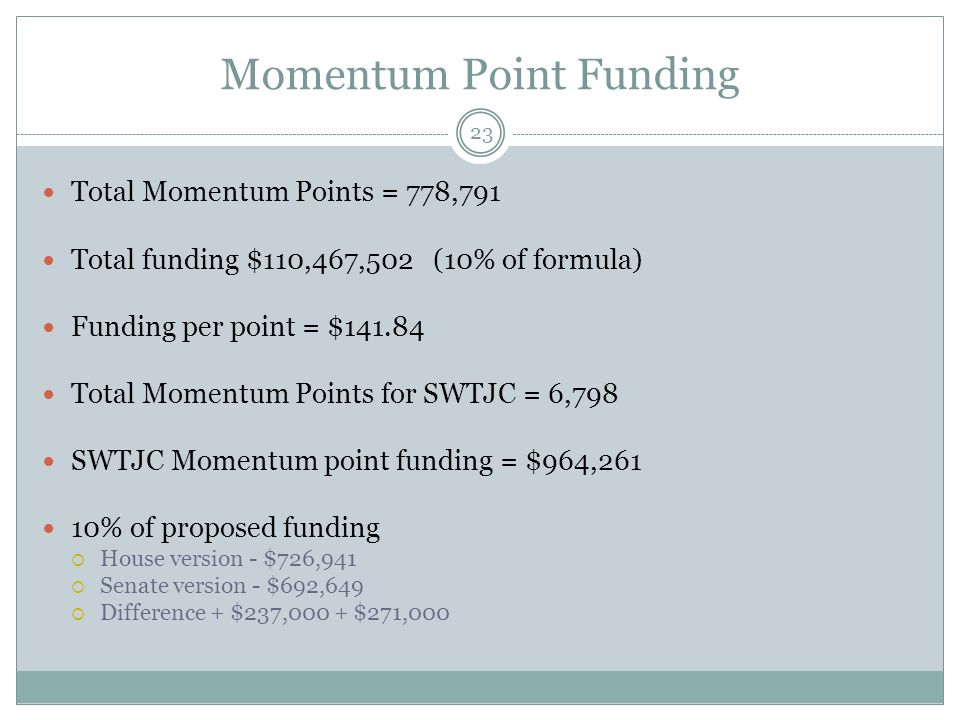 Momentum Point Funding Total Momentum Points = 778,791 Total funding $110,467,502 (10% of formula) Funding per point = $141.84 Total Momentum Points f