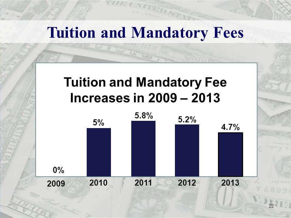 Tuition and Mandatory Fees 5% 5.8% 2010 2011 Tuition and Mandatory Fee Increases in 2009 – 2013 0% 2009 5.2% 2012 22 4.7% 2013