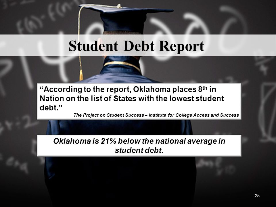 According to the report, Oklahoma places 8 th in Nation on the list of States with the lowest student debt. The Project on Student Success – Institute for College Access and Success Student Debt Report Oklahoma is 21% below the national average in student debt.