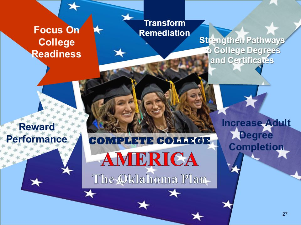 Transform Remediation Strengthen Pathways to College Degrees and Certificates Reward Performance Increase Adult Degree Completion Focus On College Readiness 27
