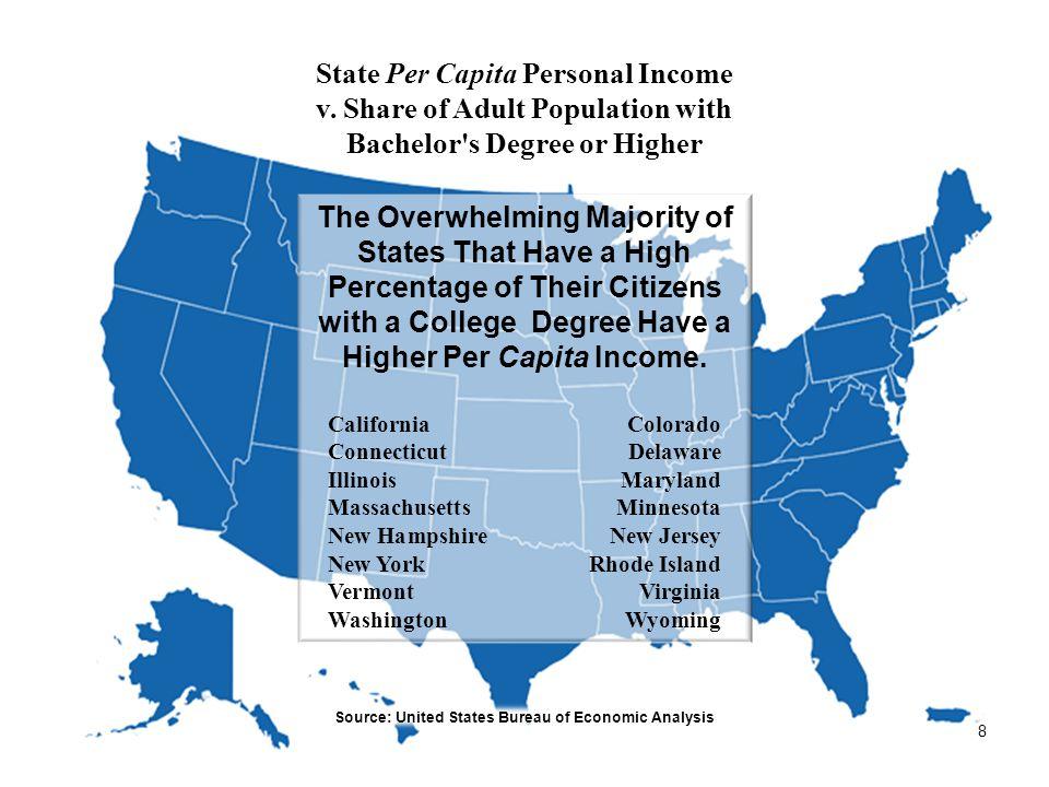 Learn More, Earn More 2012 Median U.S.
