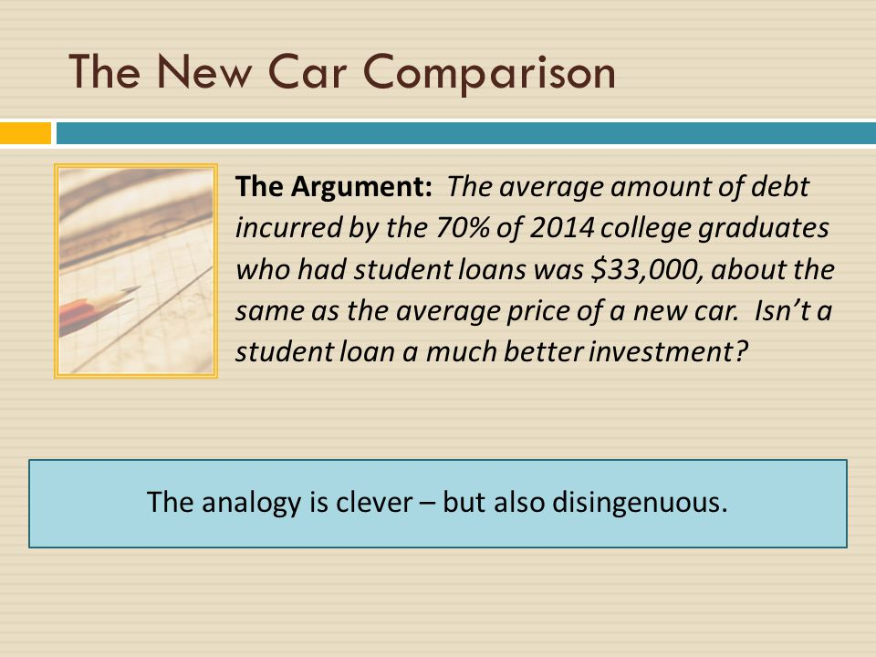 The Argument: The average amount of debt incurred by the 70% of 2014 college graduates who had student loans was $33,000, about the same as the average price of a new car.