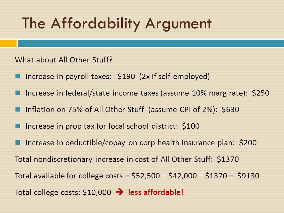 The Affordability Argument What about All Other Stuff.