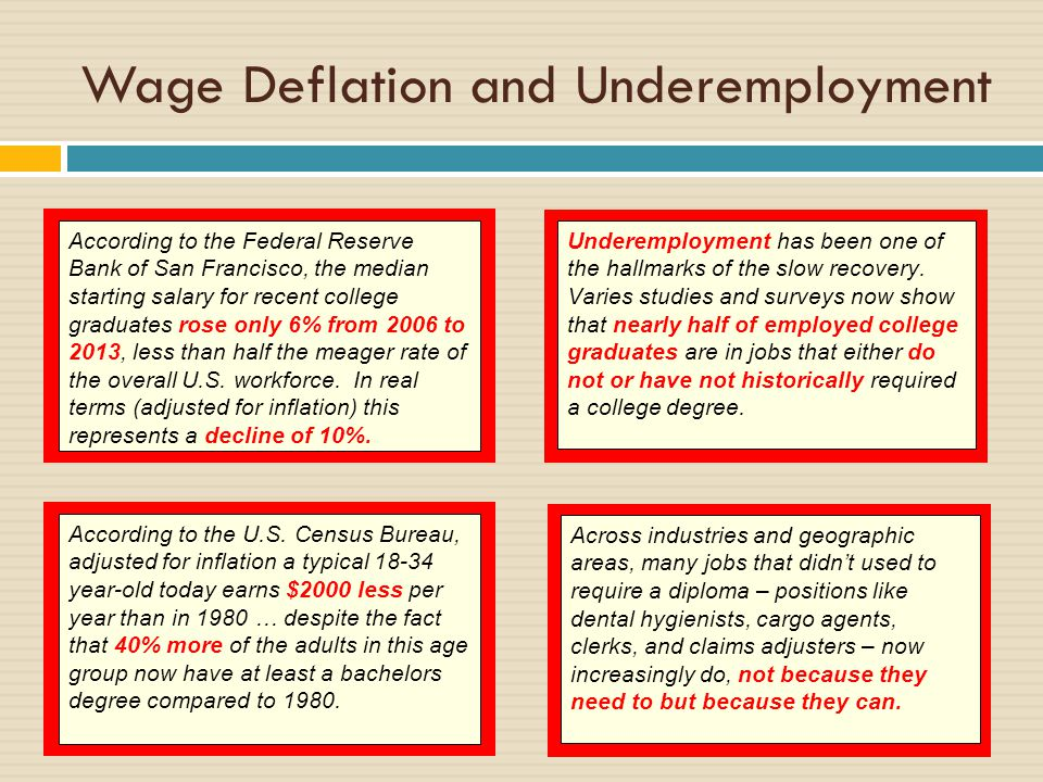Wage Deflation and Underemployment According to the Federal Reserve Bank of San Francisco, the median starting salary for recent college graduates rose only 6% from 2006 to 2013, less than half the meager rate of the overall U.S.