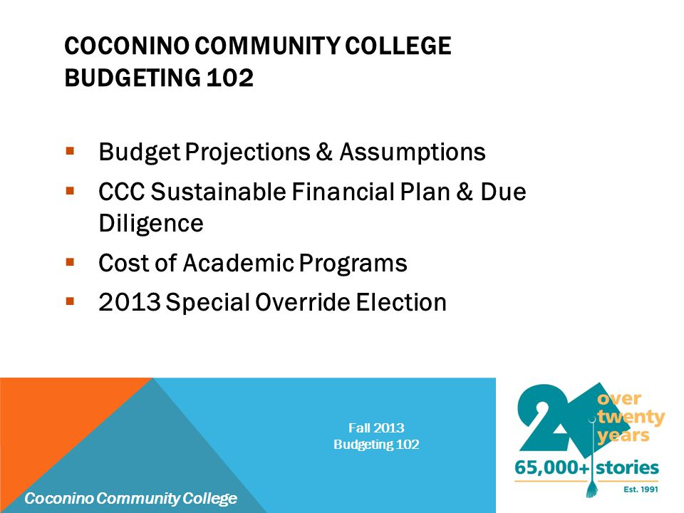 COCONINO COMMUNITY COLLEGE BUDGETING 102  Budget Projections & Assumptions  CCC Sustainable Financial Plan & Due Diligence  Cost of Academic Progra
