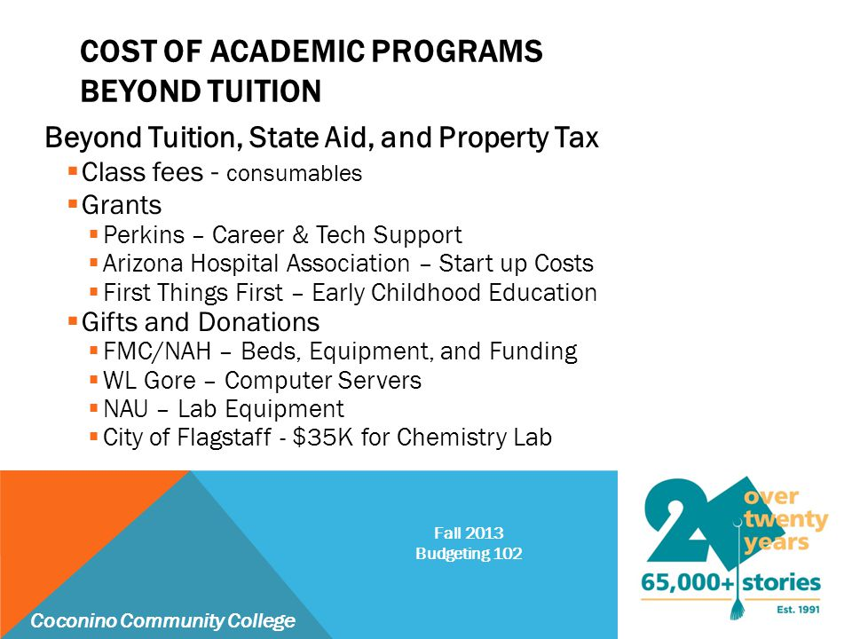 COST OF ACADEMIC PROGRAMS BEYOND TUITION Beyond Tuition, State Aid, and Property Tax  Class fees - consumables  Grants  Perkins – Career & Tech Sup