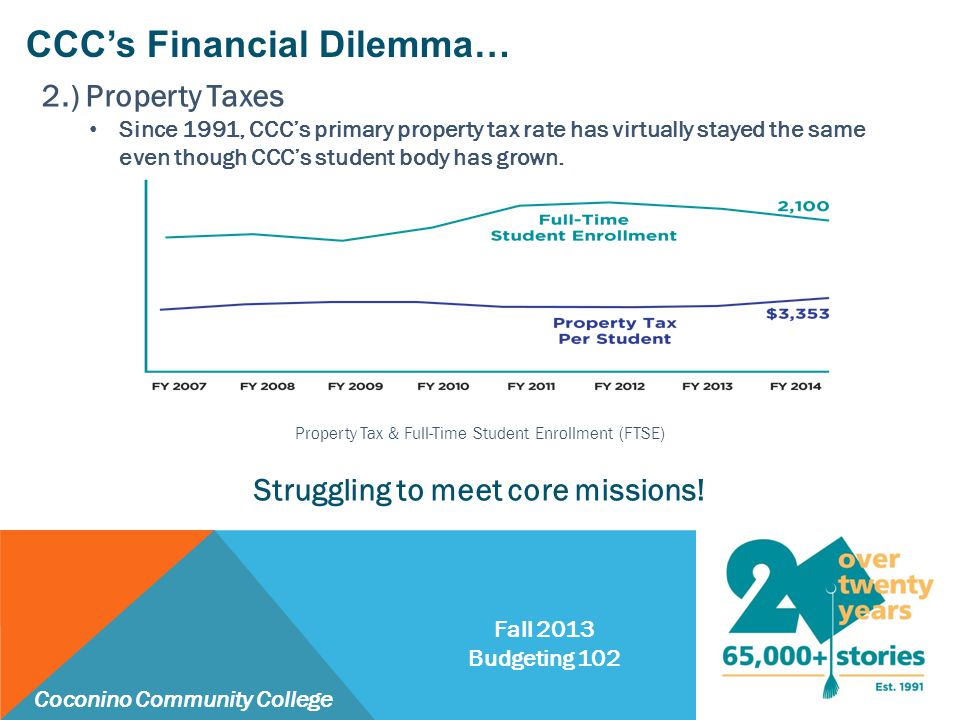 2.) Property Taxes Since 1991, CCC's primary property tax rate has virtually stayed the same even though CCC's student body has grown. CCC's Financial