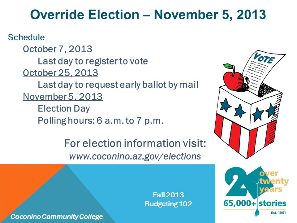 Schedule: October 7, 2013 Last day to register to vote October 25, 2013 Last day to request early ballot by mail November 5, 2013 Election Day Polling