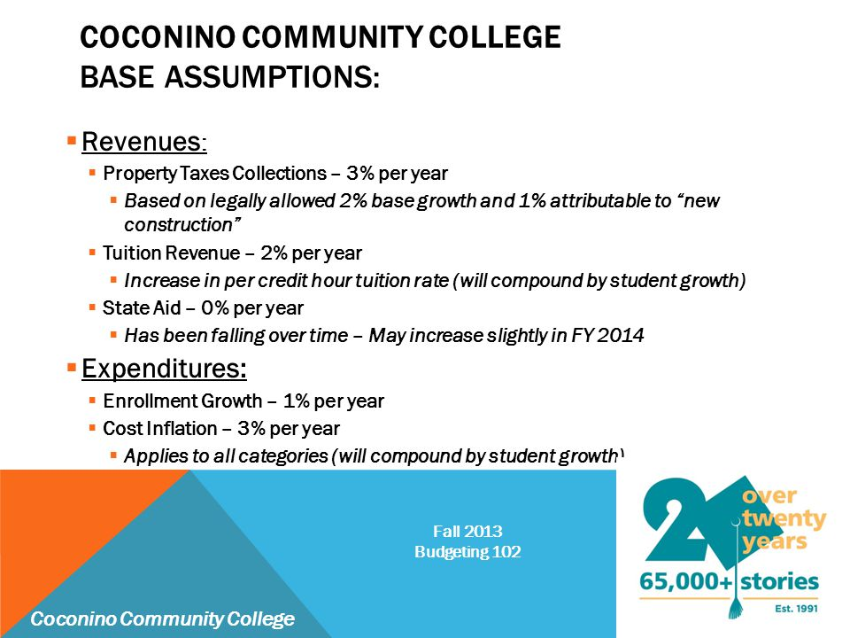 Coconino Community College Fall 2013 Budgeting 102