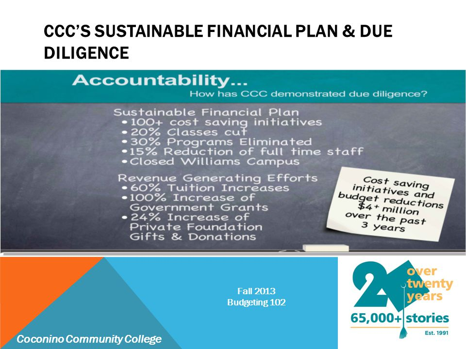 COCONINO COMMUNITY COLLEGE BUDGETING 102 Cost of Academic Programs Coconino Community College Fall 2013 Budgeting 102