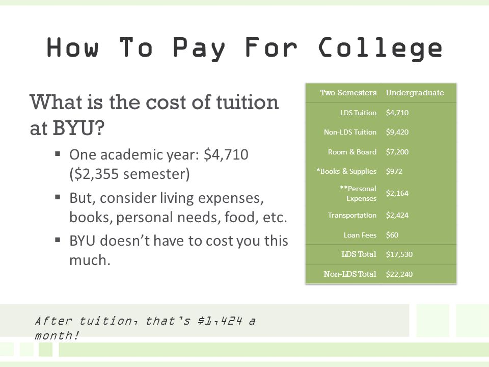 How To Pay For College What is the cost of tuition at BYU.