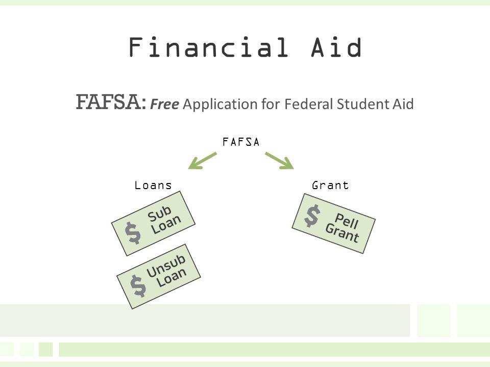 Financial Aid FAFSA: Free Application for Federal Student Aid LoansGrant FAFSA