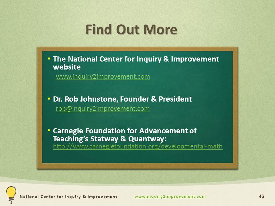 www.inquiry2improvement.com National Center for Inquiry & Improvement Find Out More 46 The National Center for Inquiry & Improvement website www.inquiry2improvement.com Dr.