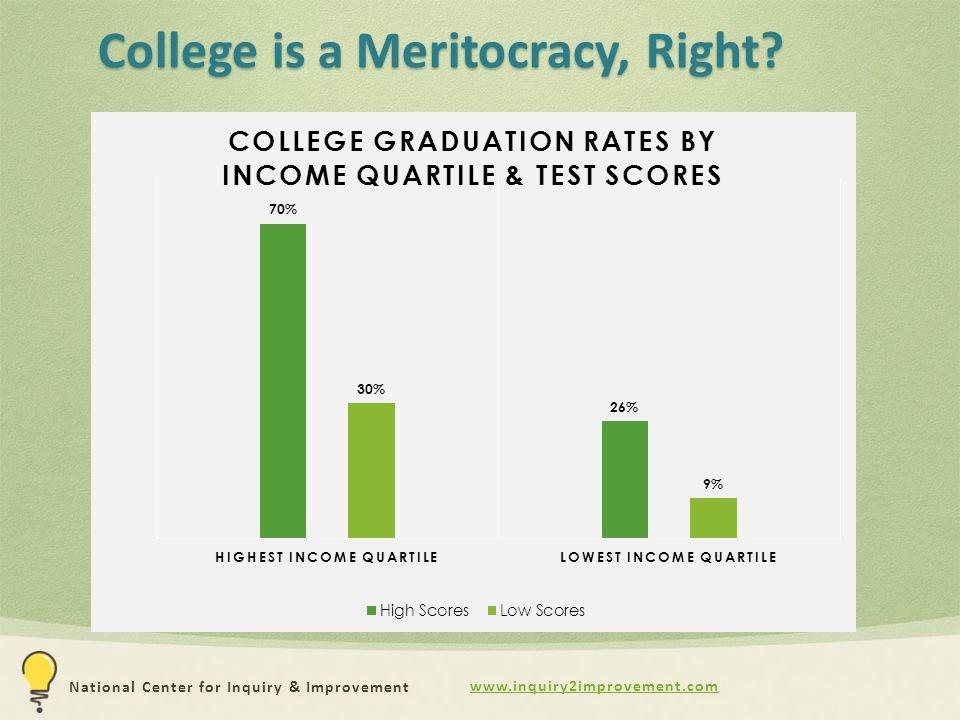 www.inquiry2improvement.com National Center for Inquiry & Improvement College is a Meritocracy, Right?