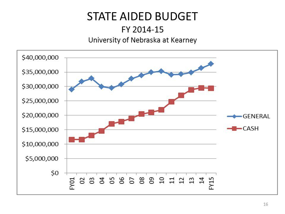 STATE AIDED BUDGET FY 2014-15 University of Nebraska at Kearney 16