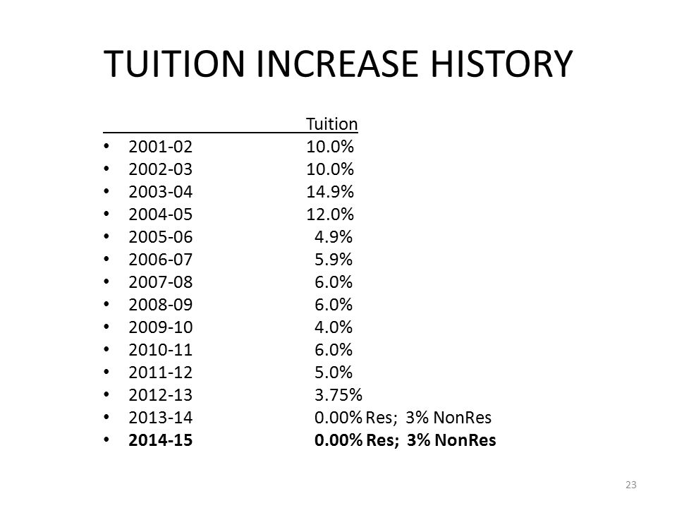 TUITION INCREASE HISTORY Tuition % % % % % % % % % % % % % Res; 3% NonRes % Res; 3% NonRes 23
