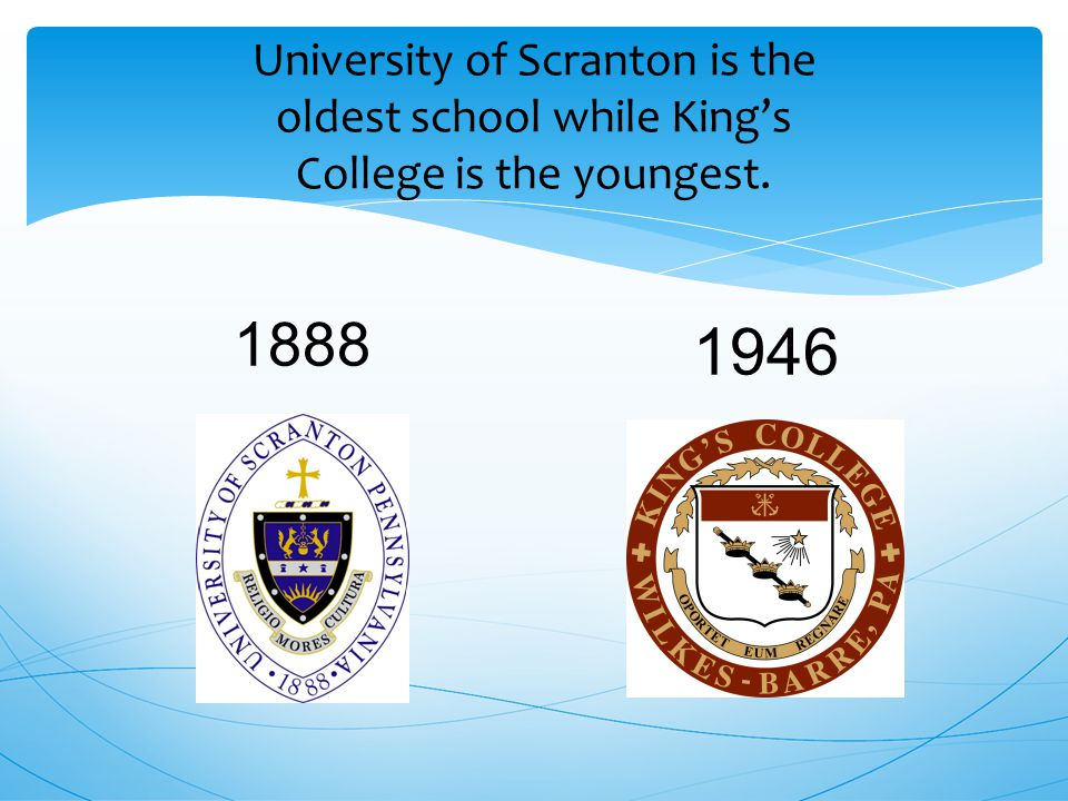 SchoolLocationYear EstablishedType of SchoolReligious Affiliation University of Scranton Scranton, PA1888 4-year, Private not-for- profit Roman Catholic Marywood University Scranton, PA1915 4-year, Private not-for- profit Roman Catholic Misercordia University Dallas, PA1924 4-year, Private not-for- profit Roman Catholic King's College Wilkes-Barre, PA1946 4-year, Private not-for- profit Roman Catholic Wilkes University Wilkes-Barre, PA1933 4-year, Private not-for- profit Non-denominational Here is some basic information on all five schools.