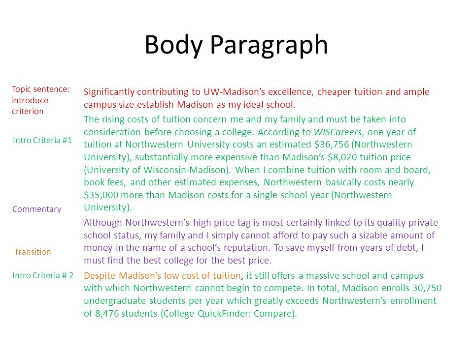 Body Paragraph Cont'd Furthermore, Madison covers 1050 acres (University of Wisconsin- Madison), more than four times the size of Northwestern's 250 acre campus (Northwestern University).