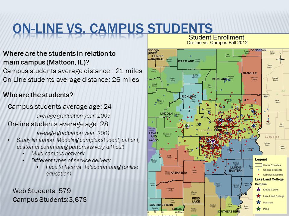  What does is cost to commute to Lake Land College and when does it become cost effective to take online courses  Distance from campus  Gas Price:  Fuel efficiency / Miles Per Gallon (Mpg):