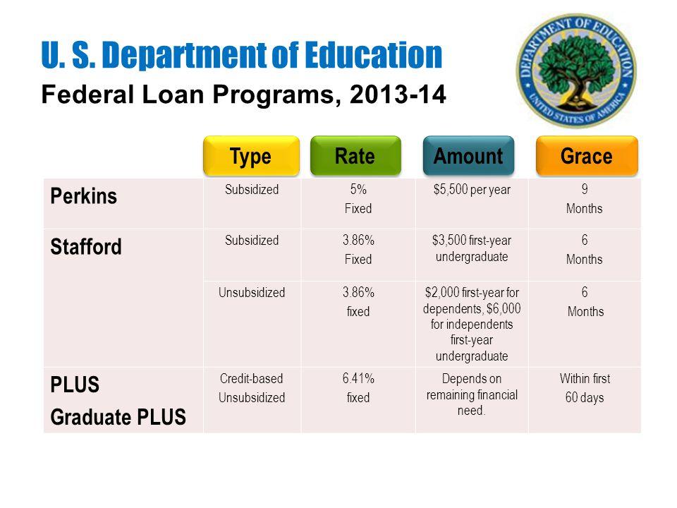 Federal Loan Programs, 2013-14 U. S.