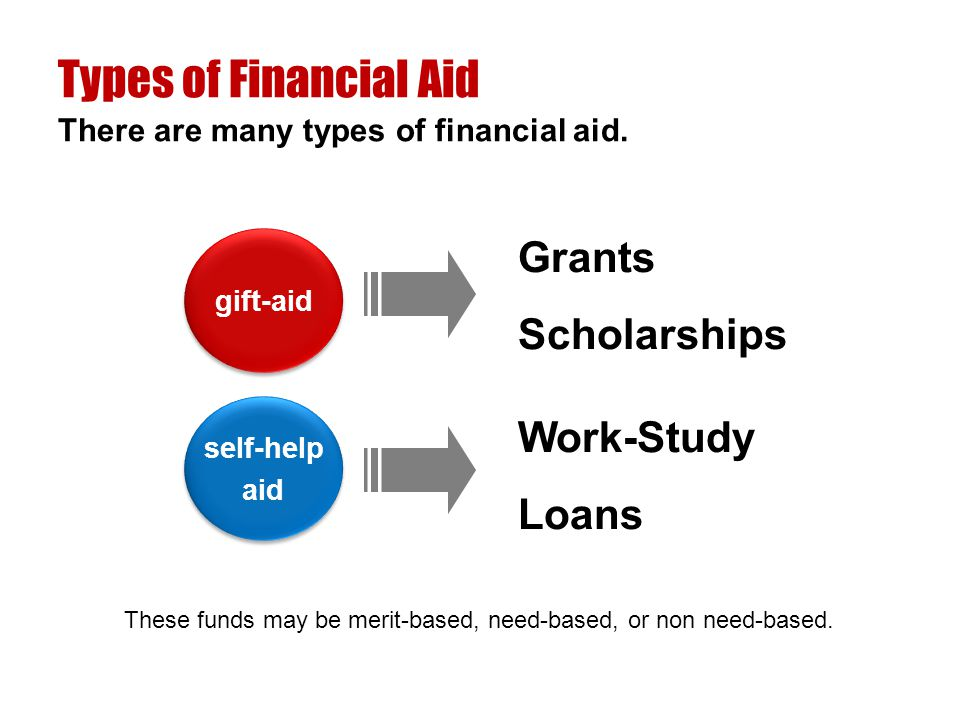 Financial aid comes from a variety of sources.