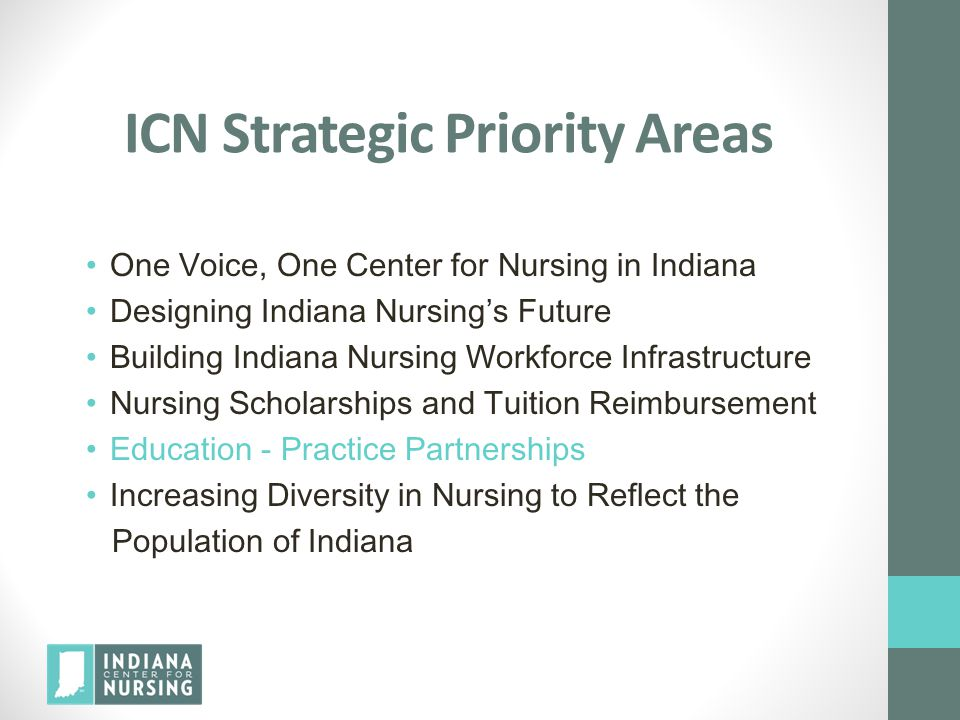 ICN Strategic Priority Areas One Voice, One Center for Nursing in Indiana Designing Indiana Nursing's Future Building Indiana Nursing Workforce Infras