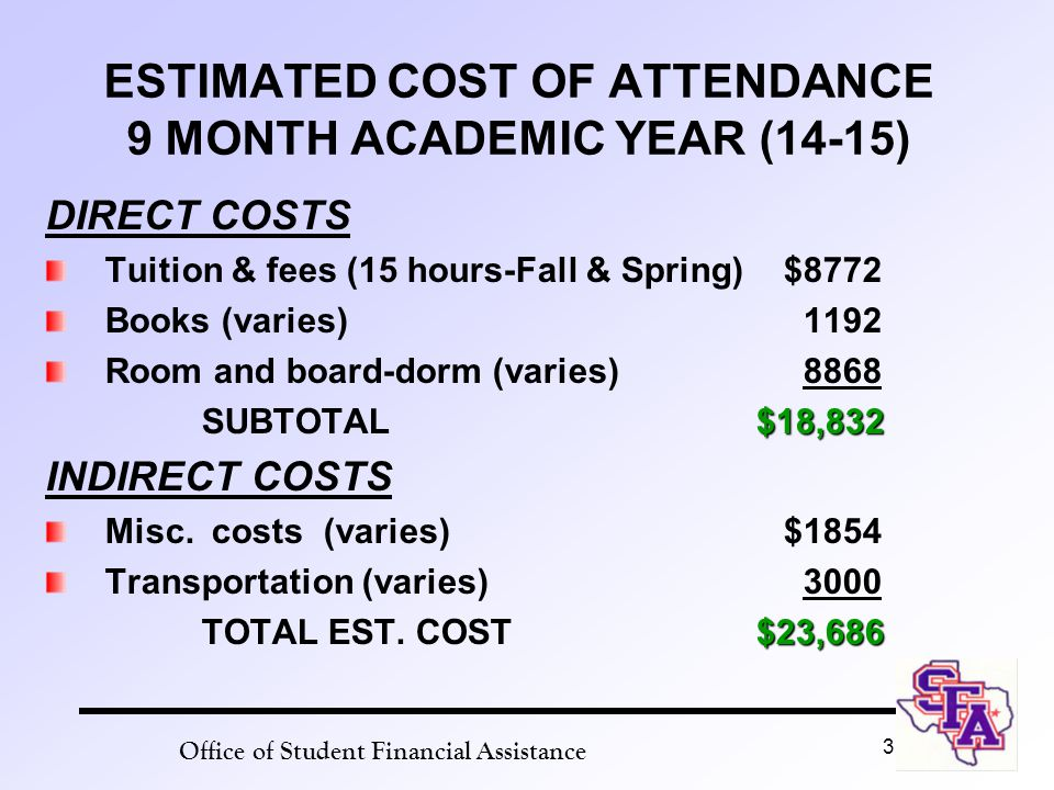 Office of Student Financial Assistance 3 ESTIMATED COST OF ATTENDANCE 9 MONTH ACADEMIC YEAR (14-15) DIRECT COSTS Tuition & fees (15 hours-Fall & Spring)$8772 Books (varies) 1192 Room and board-dorm (varies) 8868 $18,832 SUBTOTAL $18,832 INDIRECT COSTS Misc.