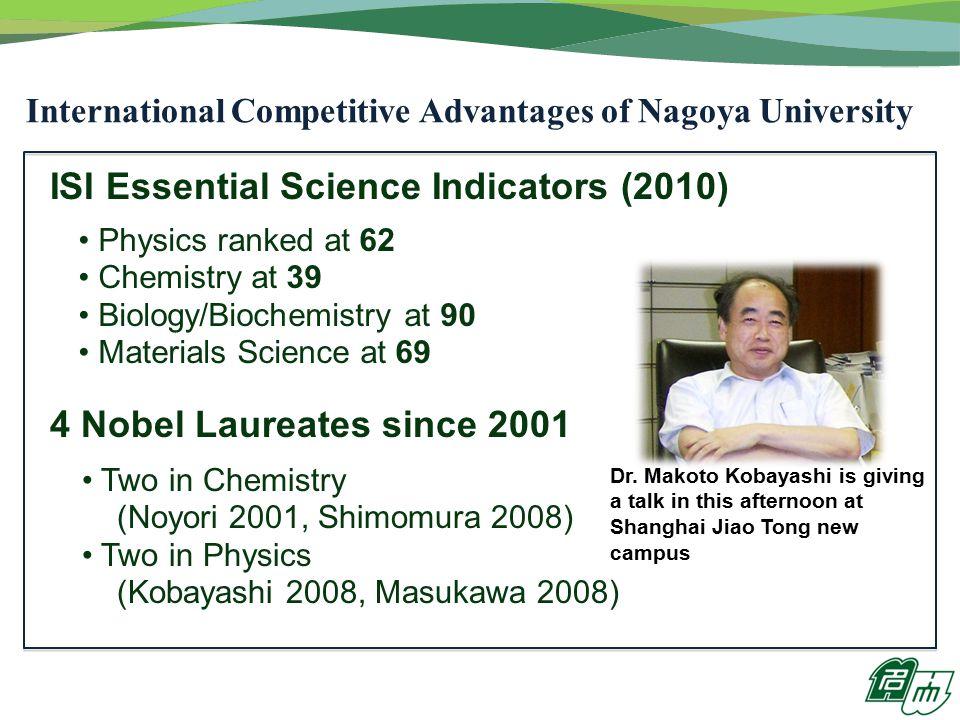 International Competitive Advantages of Nagoya University ISI Essential Science Indicators (2010) 4 Nobel Laureates since 2001 Two in Chemistry (Noyori 2001, Shimomura 2008) Two in Physics (Kobayashi 2008, Masukawa 2008) Physics ranked at 62 Chemistry at 39 Biology/Biochemistry at 90 Materials Science at 69 Dr.
