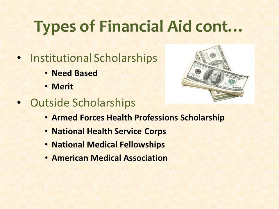 How Do I Apply for Financial Aid.