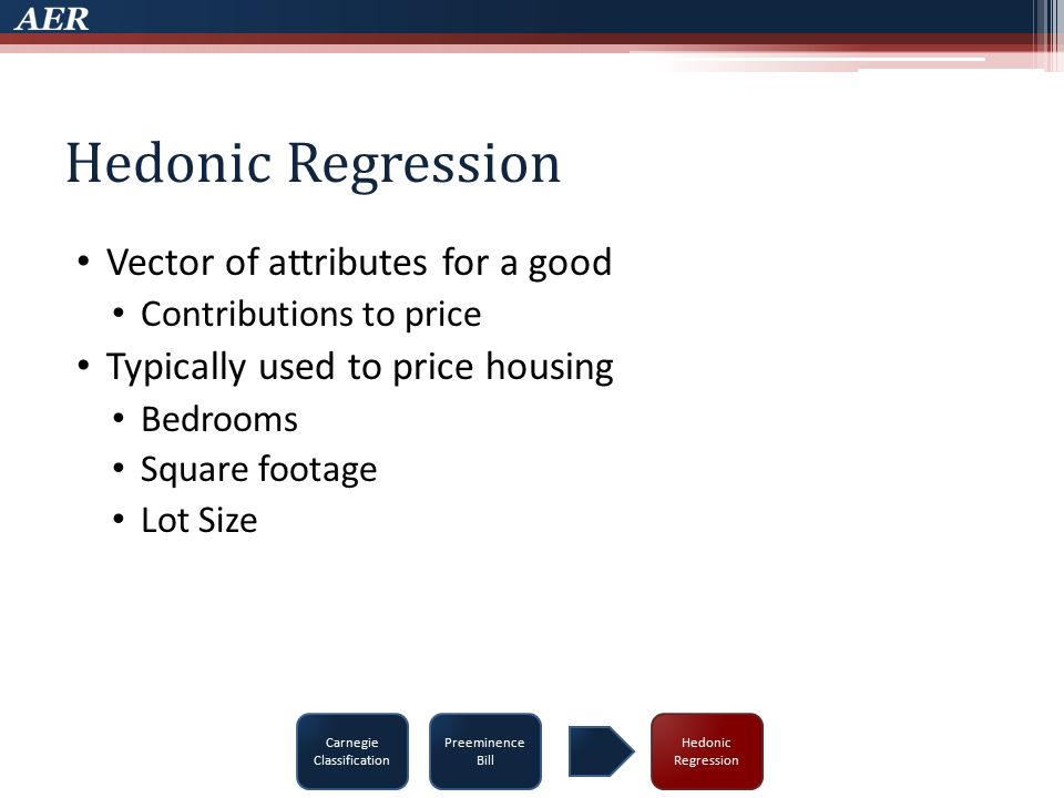 Hedonic Regression Vector of attributes for a good Contributions to price Typically used to price housing Bedrooms Square footage Lot Size Carnegie Classification Preeminence Bill Hedonic Regression