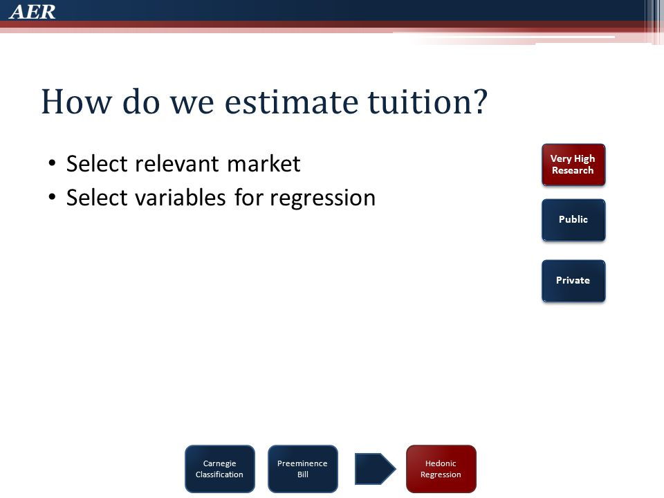 How do we estimate tuition.