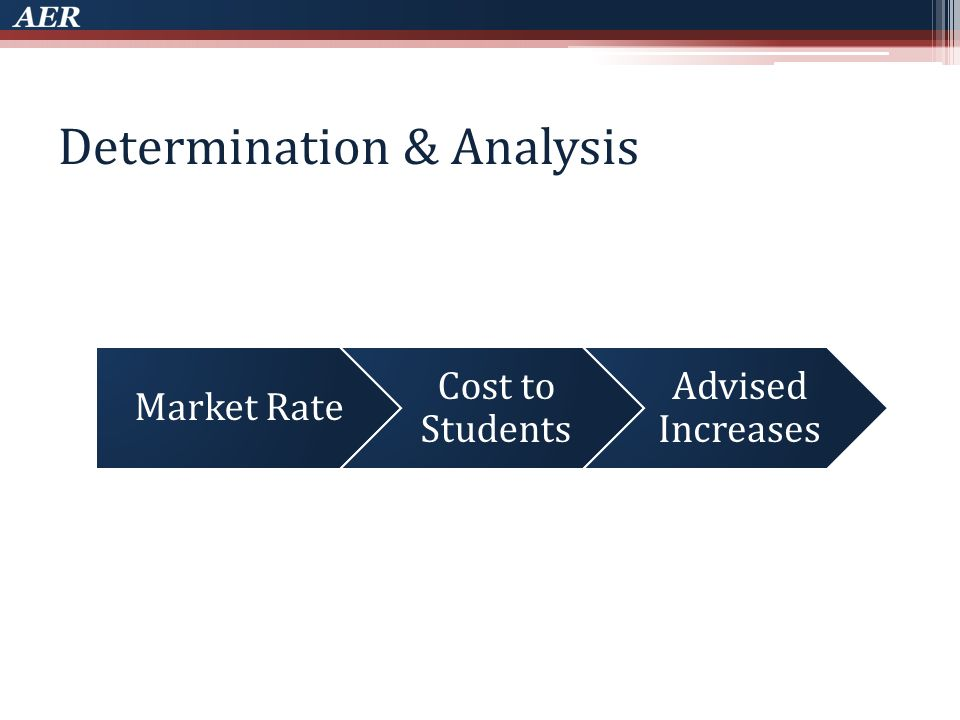 Determination & Analysis Market Rate Cost to Students Advised Increases