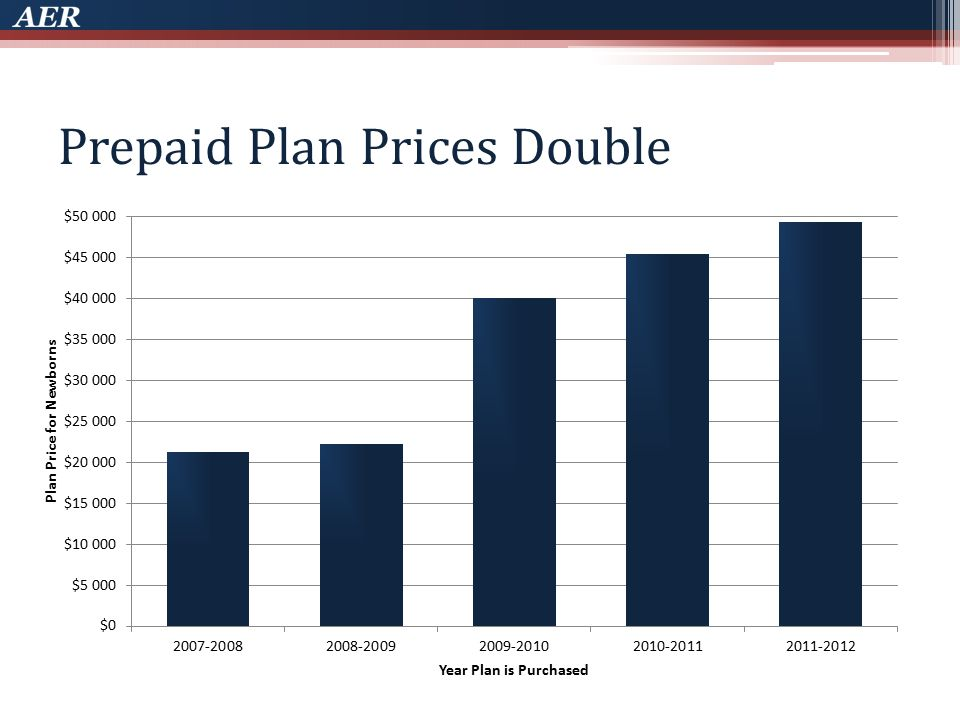 Prepaid Plan Prices Double