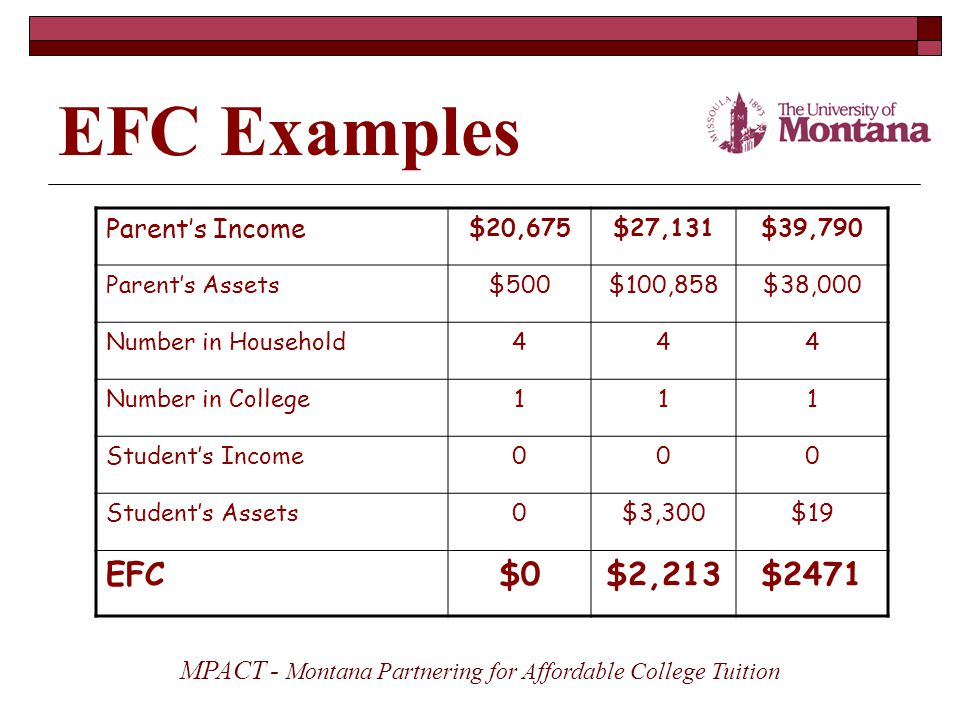 EFC Examples MPACT - Montana Partnering for Affordable College Tuition Parent's Income $20,675$27,131$39,790 Parent's Assets$500$100,858$38,000 Number in Household444 Number in College111 Student's Income000 Student's Assets0$3,300$19 EFC$0$2,213$2471