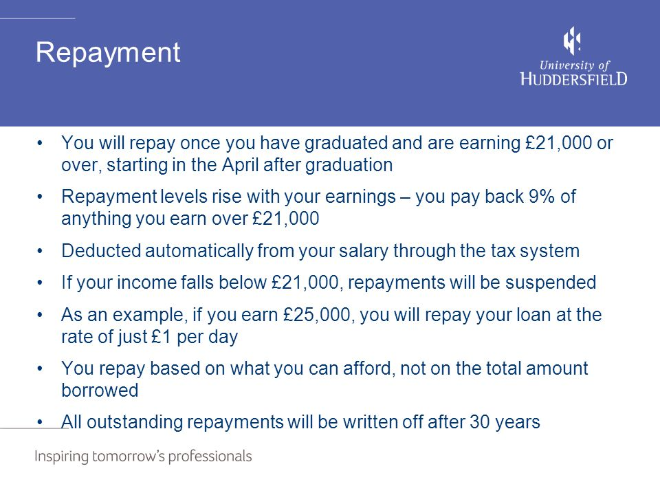 Repayment You will repay once you have graduated and are earning £21,000 or over, starting in the April after graduation Repayment levels rise with yo