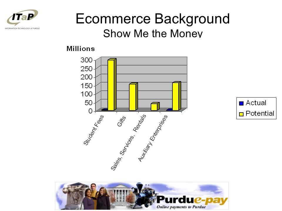 Ecommerce Background Show Me the Money