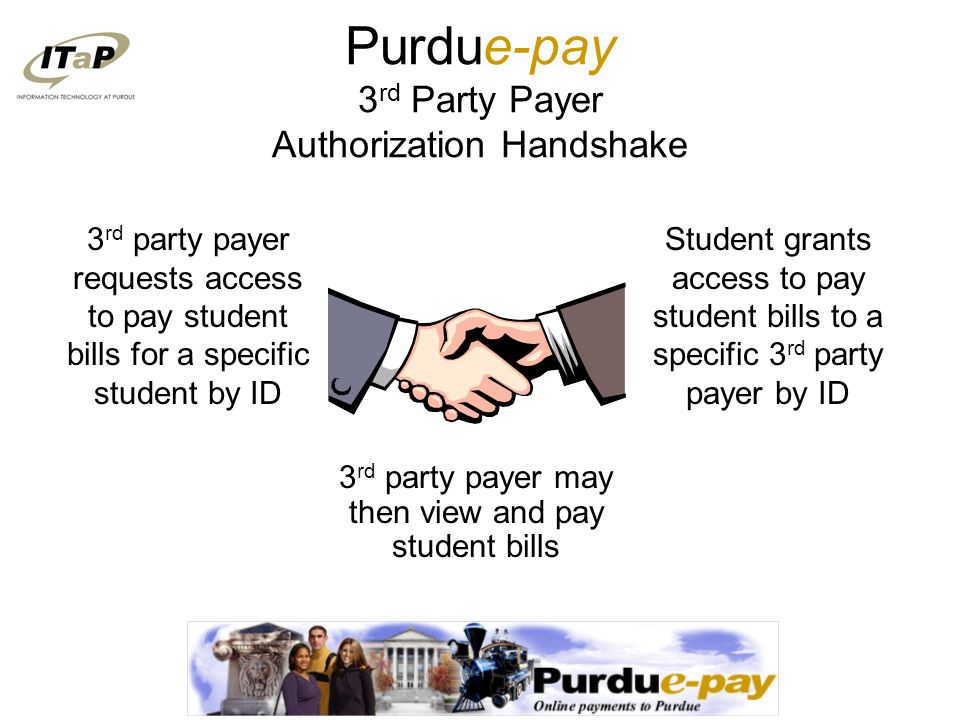 Purdue-pay 3 rd Party Payer Authorization Handshake 3 rd party payer requests access to pay student bills for a specific student by ID Student grants access to pay student bills to a specific 3 rd party payer by ID 3 rd party payer may then view and pay student bills