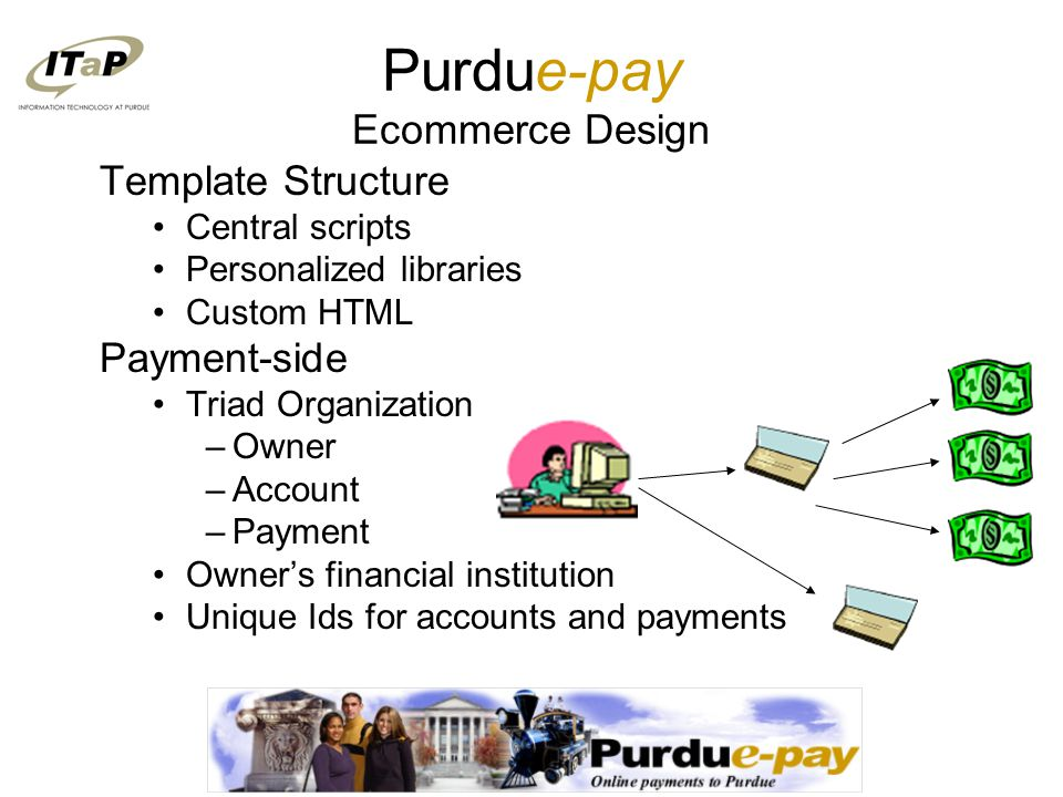 Purdue-pay Ecommerce Design Template Structure Central scripts Personalized libraries Custom HTML Payment-side Triad Organization –Owner –Account –Payment Owner's financial institution Unique Ids for accounts and payments