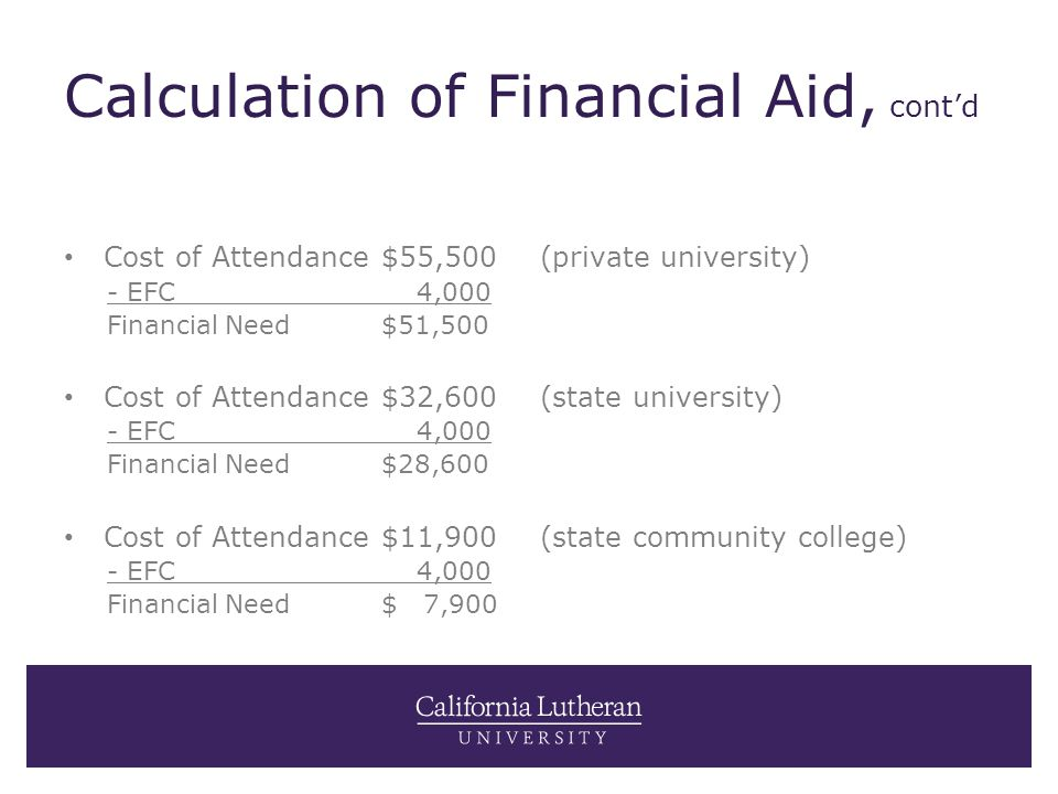 Calculation of Financial Aid, cont'd Cost of Attendance$55,500(private university) - EFC 4,000 Financial Need$51,500 Cost of Attendance$32,600(state university) - EFC 4,000 Financial Need$28,600 Cost of Attendance$11,900(state community college) - EFC 4,000 Financial Need$ 7,900