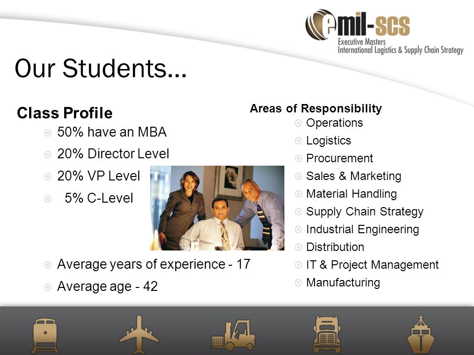 Our Students… Class Profile  50% have an MBA  20% Director Level  20% VP Level  5% C-Level  Average years of experience - 17  Average age - 42 Areas of Responsibility  Operations  Logistics  Procurement  Sales & Marketing  Material Handling  Supply Chain Strategy  Industrial Engineering  Distribution  IT & Project Management  Manufacturing
