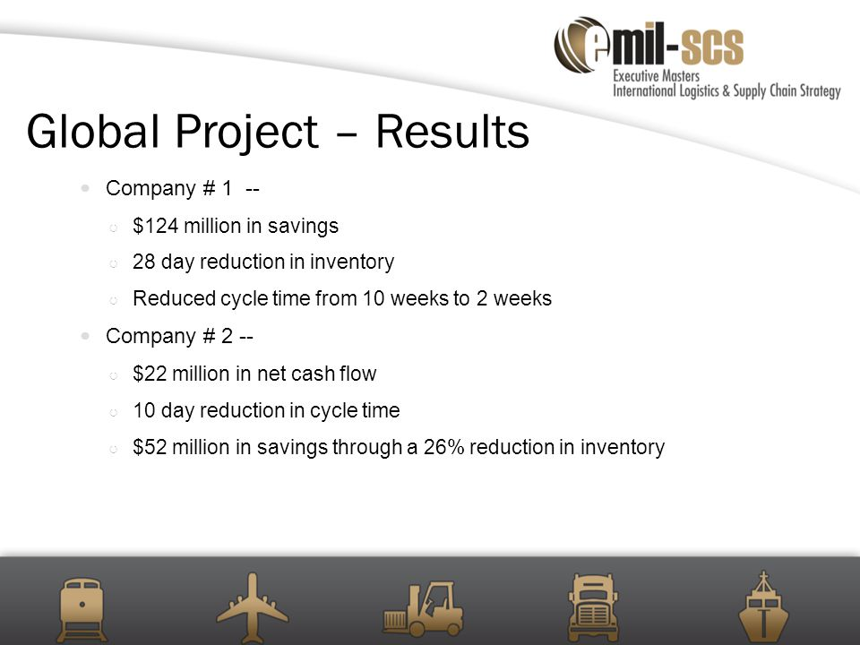 Global Project – Results Company # 3 – ○ $1.5 million annual savings in transportation costs through mode conversion ○ Improved forecasting models to drive production, to a demand driven production schedule ○ Creation of a total landed cost model with risk mitigation evaluating outsourced contract manufacturing options Company # 4 – ○ 10% reduction in inventory of $1.7 million ○ 5 % gain in operational efficiency of $922,000