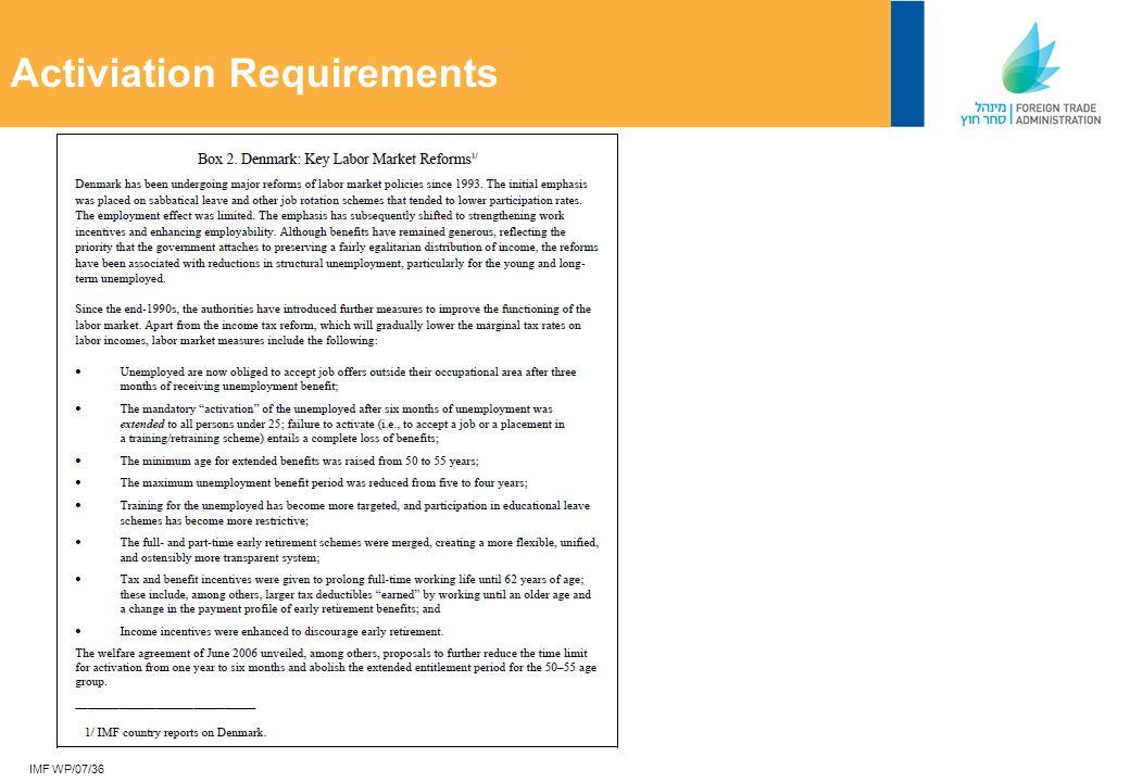 Activiation Requirements IMF WP/07/36