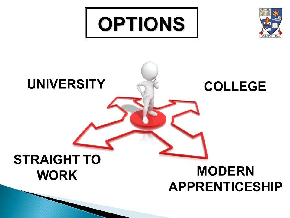 UNIVERSITY COLLEGE STRAIGHT TO WORK MODERN APPRENTICESHIP OPTIONS